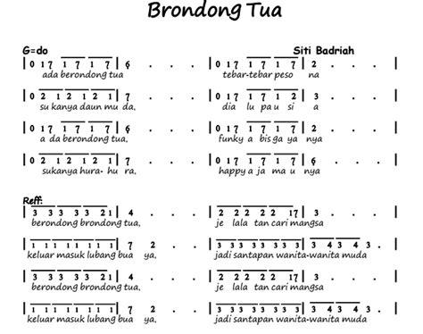 berondong di nada not angka lagu pianika berondong tua siti badriah