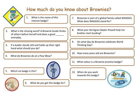 Ppt how much do you know about brownies powerpoint presentation id 1689191