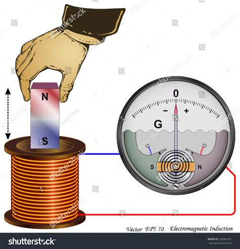 electric induction vector electromagnetic induction stock vector illustration 220981027