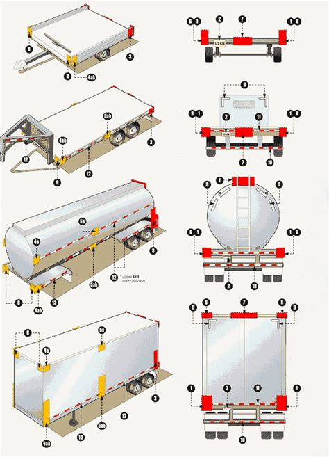 trailer marker lights requirements federal trailer lighting requirements and locations
