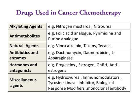 names of rugs image gallery names chemotherapy drugs