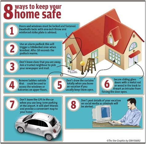 67 best images about safety facts statistics on