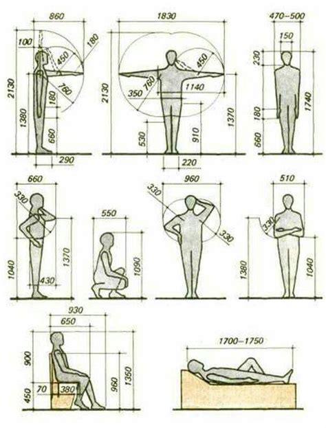 ergonomic pattern standard ergonomic design idea by design pinterest