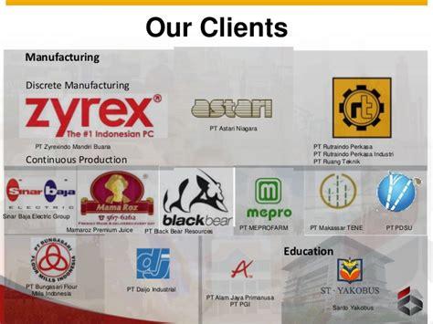 Premium Pramesti Black beone company profile