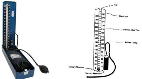 Alat Kalibrasi Tensimeter diary erni apa itu sphygnomanometer