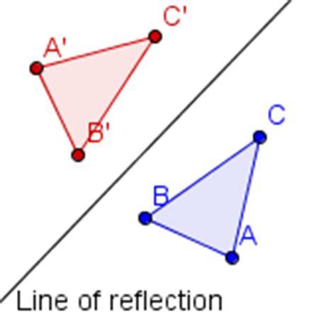 imagenes de reflexion geometria reflexi 243 n una transformaci 243 n geom 233 trica de mover de un