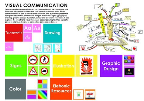 visual communication design books visual communication