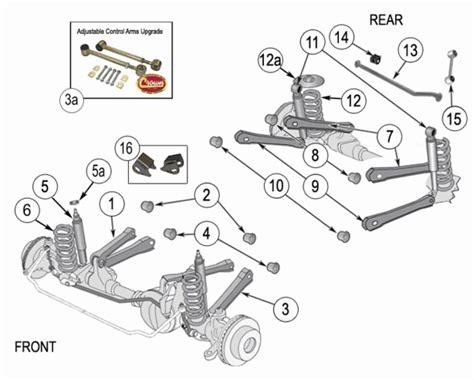 Jeep Front End Parts Jeep Wrangler Tj Suspension Parts Wrangler Rubicon