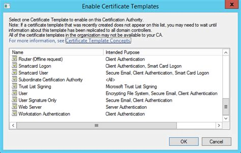 certificate authority templates eye