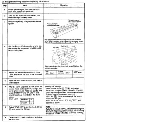 Cara Ganti Drum Np6030 Dengan Benar