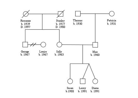 genogram template social work pin family history genogram on