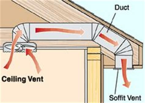 bathroom ventilation requirements how to in a toilet from plumbinghelp ca tiny