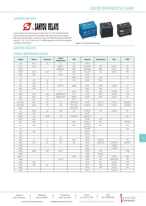 tdk inductors cross reference power inductor cross reference 28 images transistor d882 datasheet 28 images d882 datasheet