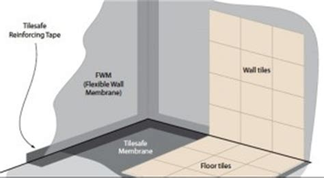 Shallow Desk by Wet Room Construction Building A Wet Room Ccl Wetrooms