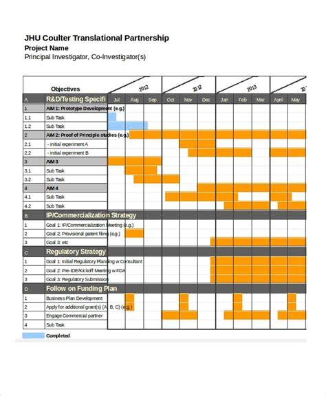sample excel schedule templates