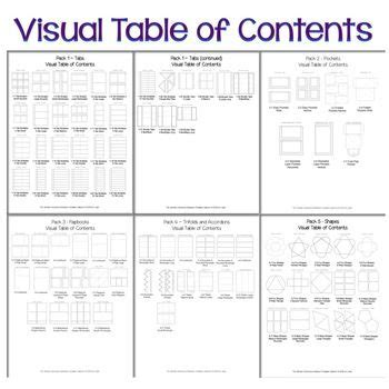 85 Best Interactive Notebooks Images On Pinterest Interactive Notebooks Reading And Language Interactive Notes Template