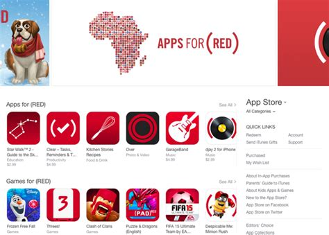 Shop For A Cause Productred Is More Than Tees by Apple Raised More Than 20 Million In Product