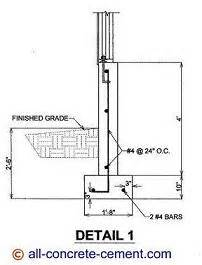 Pergola End Caps by Continuous Footing Footing Design Concrete Footing Details