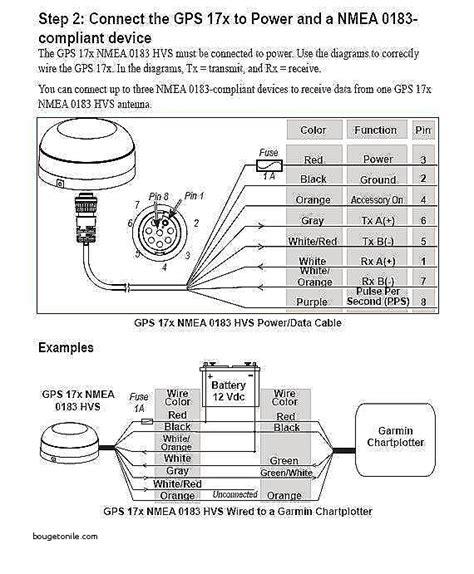 new garmin gps antenna wiring diagram wiring diagram