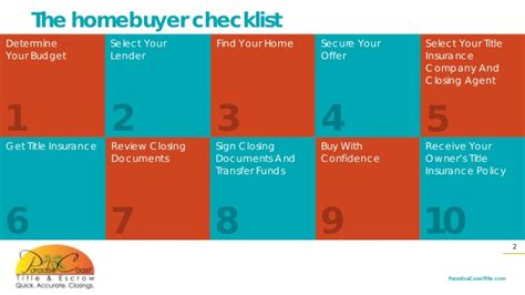 closing steps buying house the home buyer checklist 10 steps to buying your home