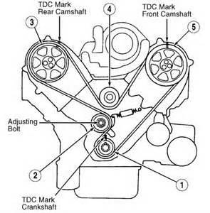 91 honda accord timing belt marks diagram 91 free engine
