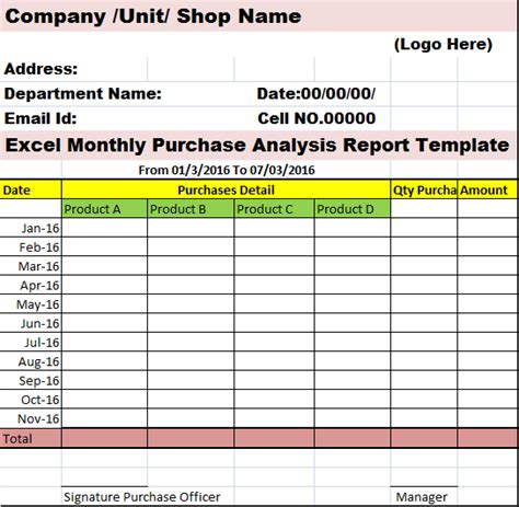 procurement report template excel monthly purchase activity report template free