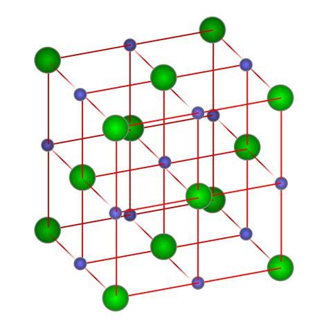 sal quimica sal qu 237 mica la enciclopedia libre