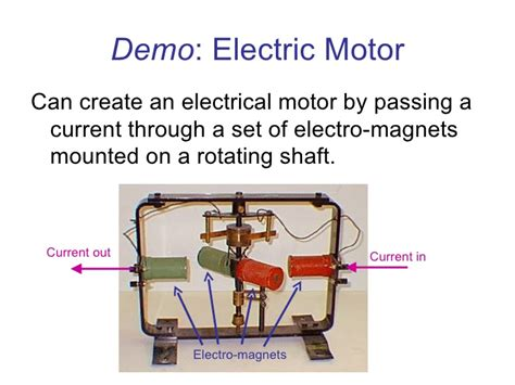 electromagnetic induction demonstration electromagnetic induction demonstration 28 images electromagnetic induction meter