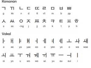 hangul writing pictures to pin on pinterest pinsdaddy