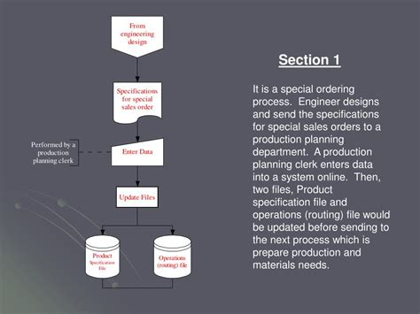 page  computer system flowchart  production
