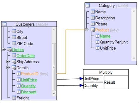 xaml layout in depth mindfusion wpf diagram control wpf diagram library
