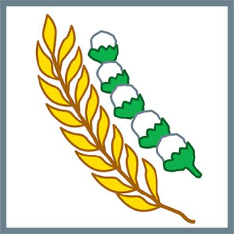 arti dan makna lambang pancasila garuda serta sejarahnya arti dan makna lambang pancasila garuda serta sejarahnya