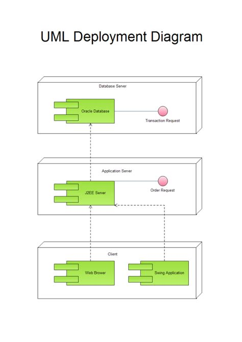 use template for library management system uml deployment diagram free uml deployment diagram templates