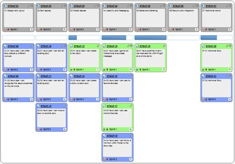 agile storyboard template user story
