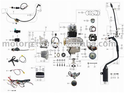 Kazuma Quad Wiring Diagram - Wiring Diagram Sourcesavemoney.gg