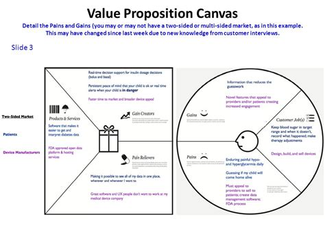 value proposition canvas template presentation 3 assigned 9 24 15 due 10 1 15 ppt