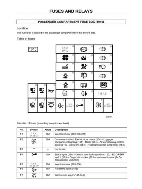 renault clio 1 2 fuse box diagram wiring diagram with