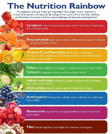 healthy color the colour of healthy fruits and vegetables