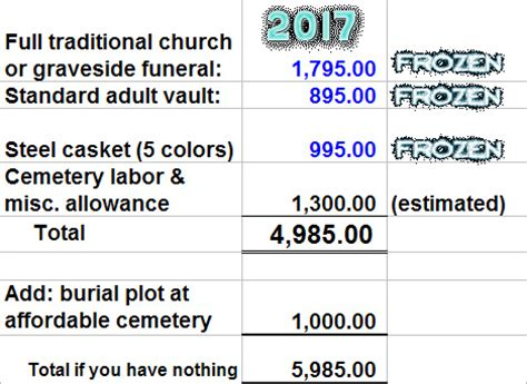 do funeral homes have payment plans funeral services cremation funeral planning utah