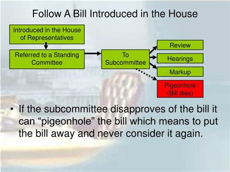 how does a representative introduce a bill in the house how does a representative introduce a bill in the house 28 images congress play
