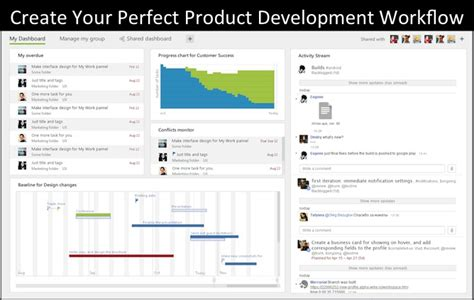 development workflow new enterprise features visualize customize your product