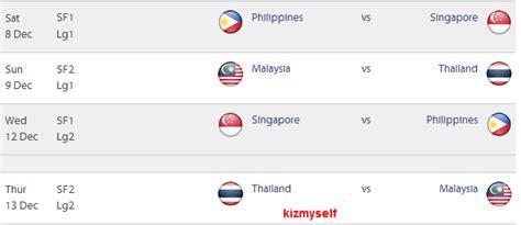 Aff Suzuki Results Jadual Separuh Akhir Piala Aff Suzuki 2012 Info Semasa