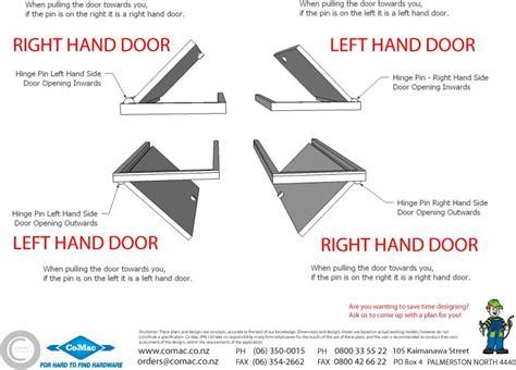 Right Or Left Door by Comac Design Ideas