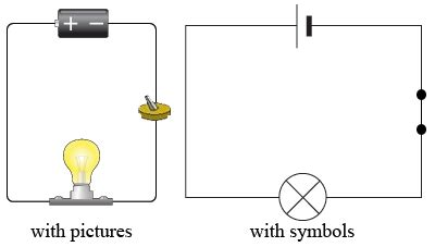 how to make a simple circuit for drawing circuits for physics lessons for