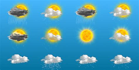 24 animated weather icons by ruslan ivanov videohive