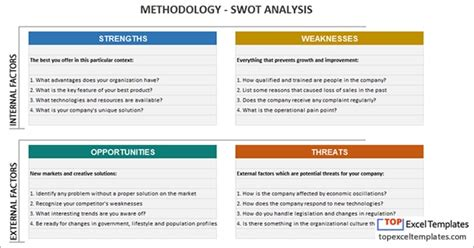 swot analysis exle swot diagram excel gallery how to guide and refrence