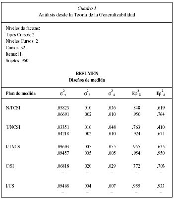 experimental and quasi experimental designs for generalized causal inference psicothema