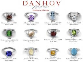 birthstones color birth newest danhov collection pop of color
