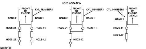 ford windstar   engine code pp