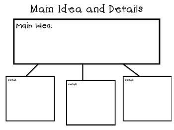 idea organizer 64 best images about main idea on pinterest graphic